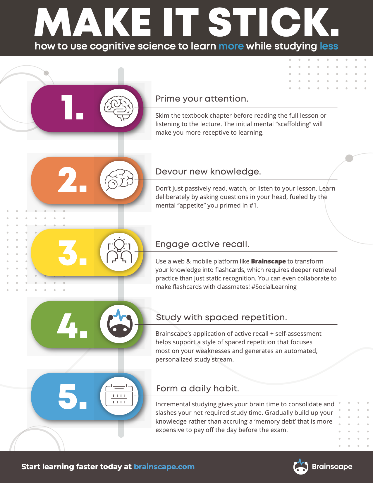 how to study infographic
