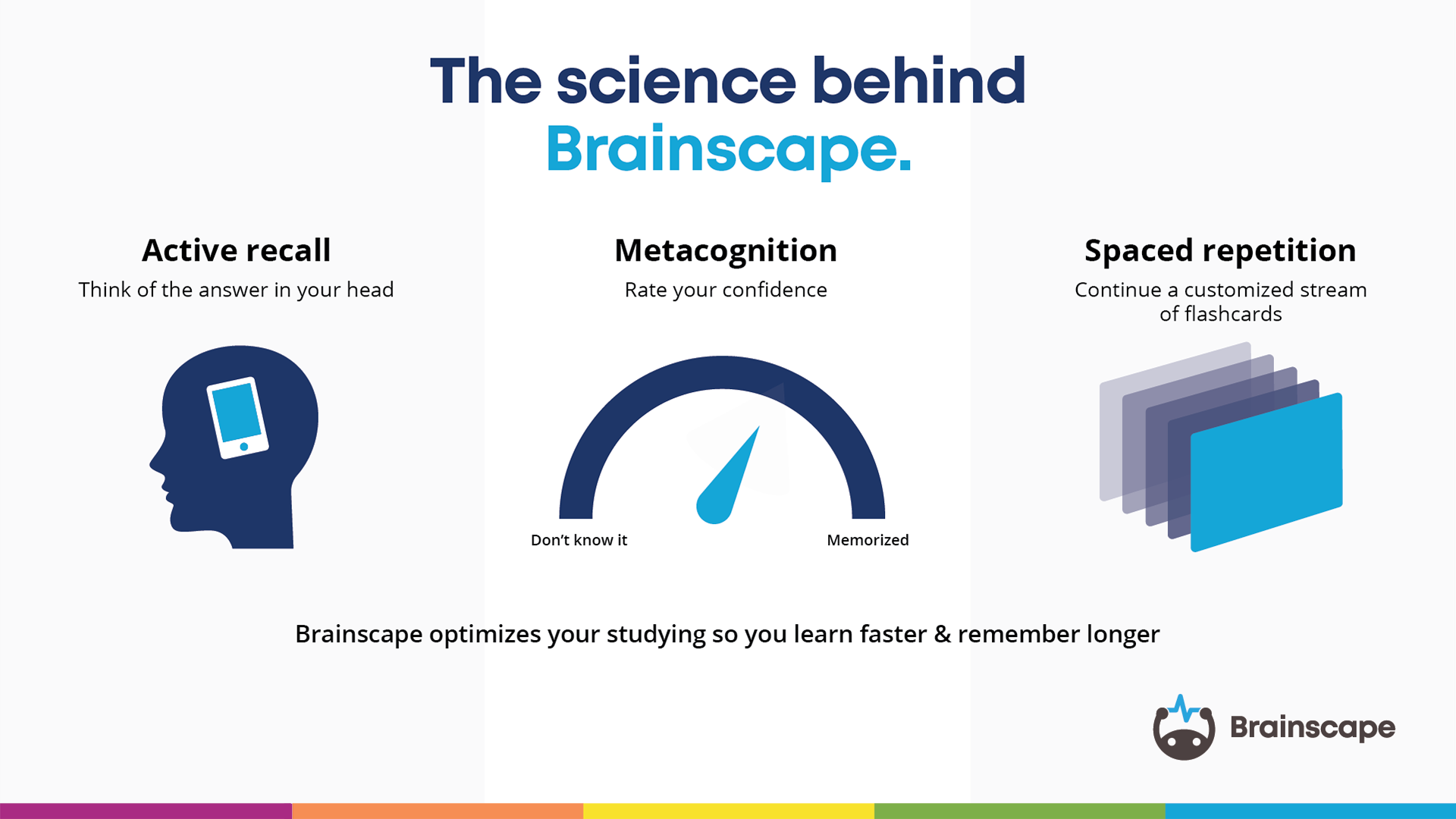 The science behind brainscape flashcards