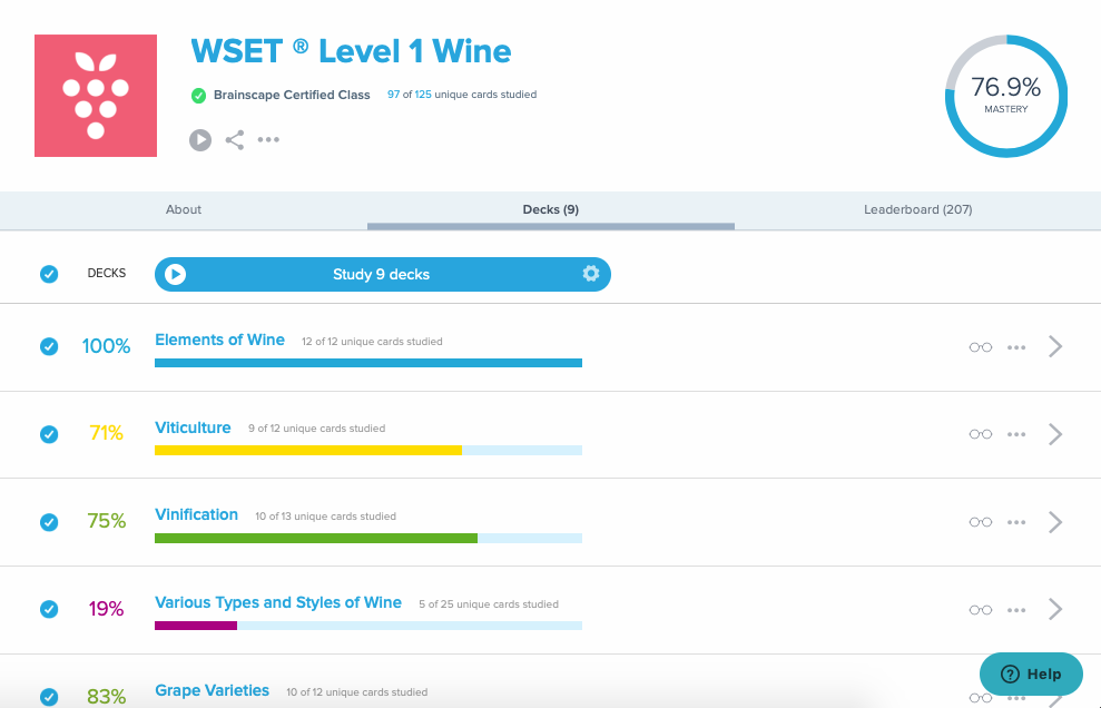 WSET Dashboard Brainscape; WSET 1 Practice Exam