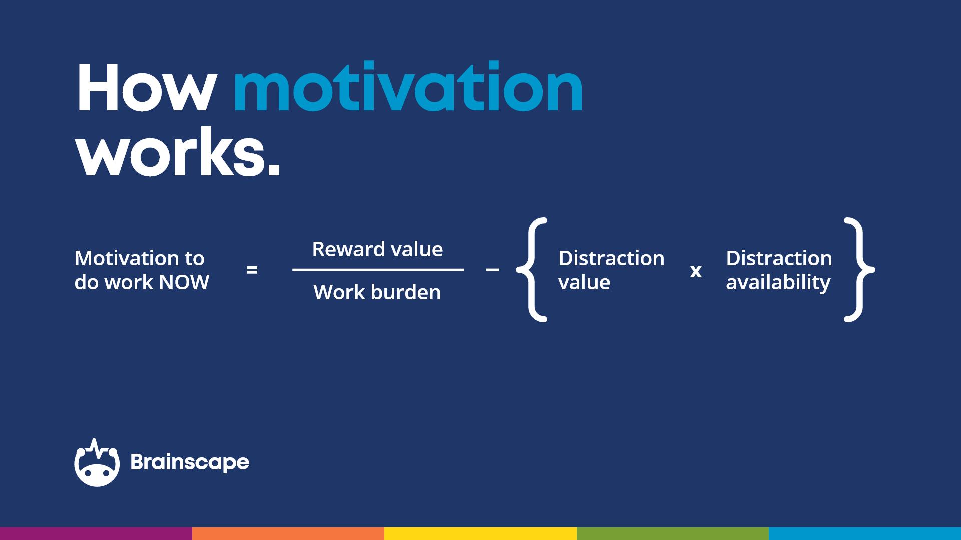 Formula for how study motivation works