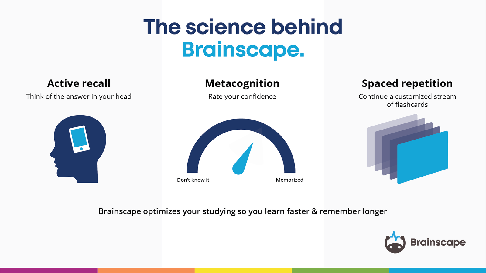The science behind Brainscape
